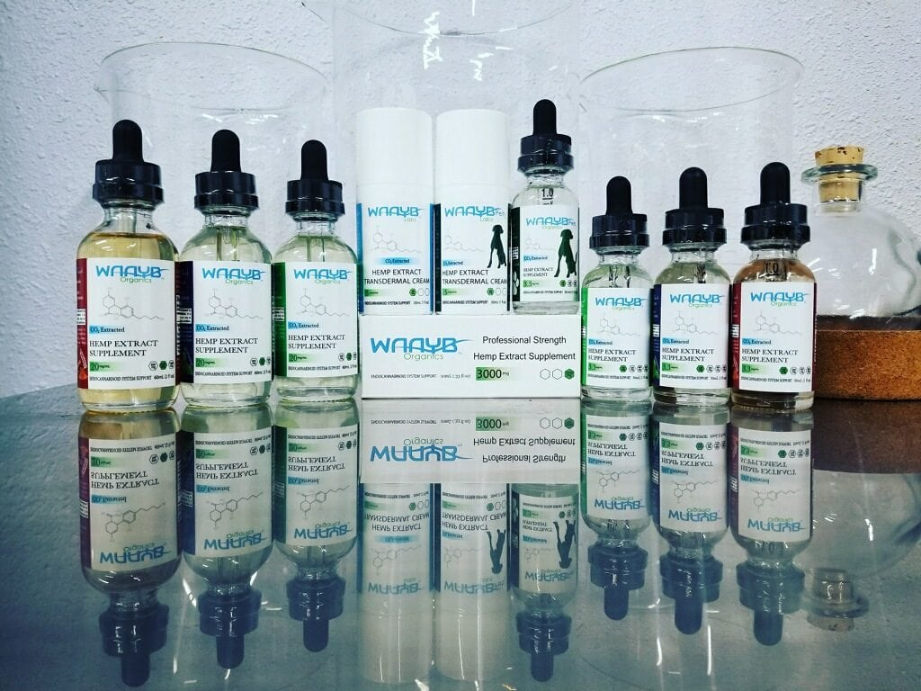 All WAAYB Products